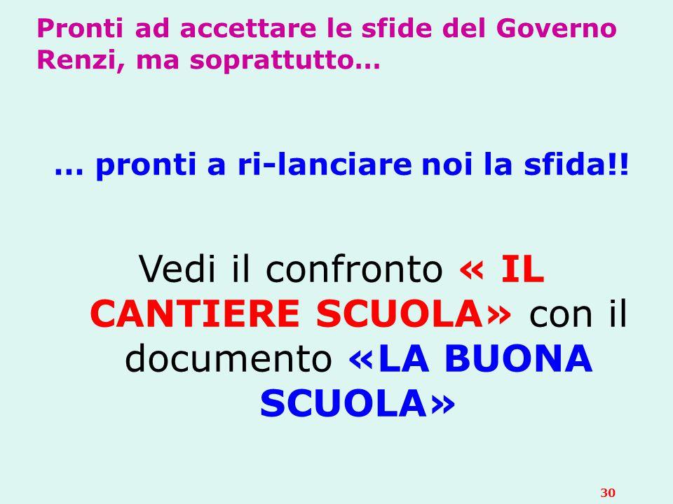 Pronti ad accettare le sfide del Governo Renzi, ma soprattutto… … pronti a ri-lanciare noi la sfida!! Vedi il confronto « IL CANTIERE SCUOLA» con il d