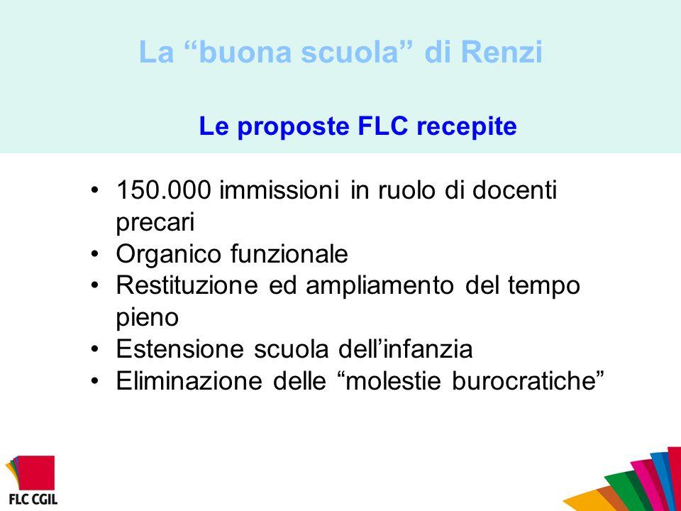 """La """"buona scuola"""" di Renzi Le proposte FLC recepite 150.000 immissioni in ruolo di docenti precari Organico funzionale Restituzione ed ampliamento del"""