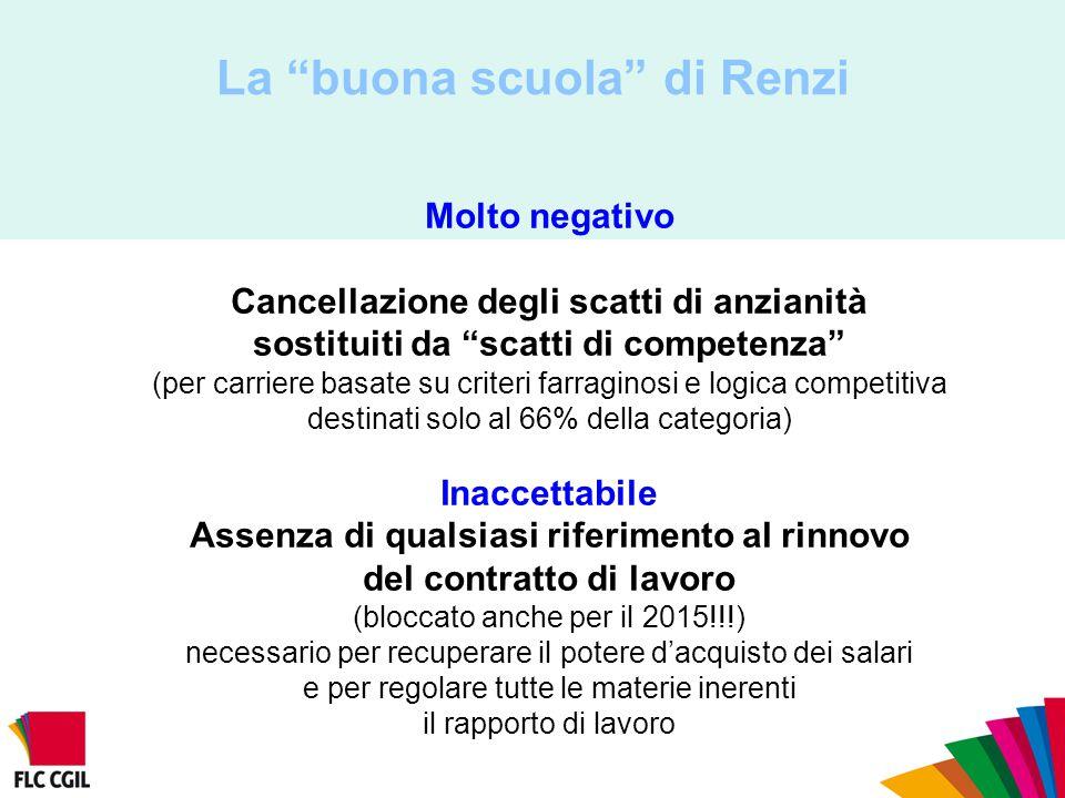 La buona scuola di Renzi Molto negativo ripristino solo parziale del MOF (e per giunta con i risparmi derivanti dall'abrogazione degli scatti) inesistenza di risorse aggiuntive per il recupero del potere d'acquisto e valorizzazione del personale nuovi aumenti solo dal 2019 con altri tre anni vuoti di salario
