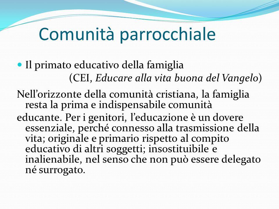 Comunità parrocchiale Il primato educativo della famiglia (CEI, Educare alla vita buona del Vangelo) Nell'orizzonte della comunità cristiana, la famig