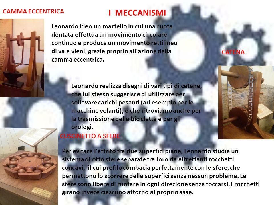 I MECCANISMI Leonardo ideò un martello in cui una ruota dentata effettua un movimento circolare continuo e produce un movimento rettilineo di va e vieni, grazie proprio all azione della camma eccentrica.