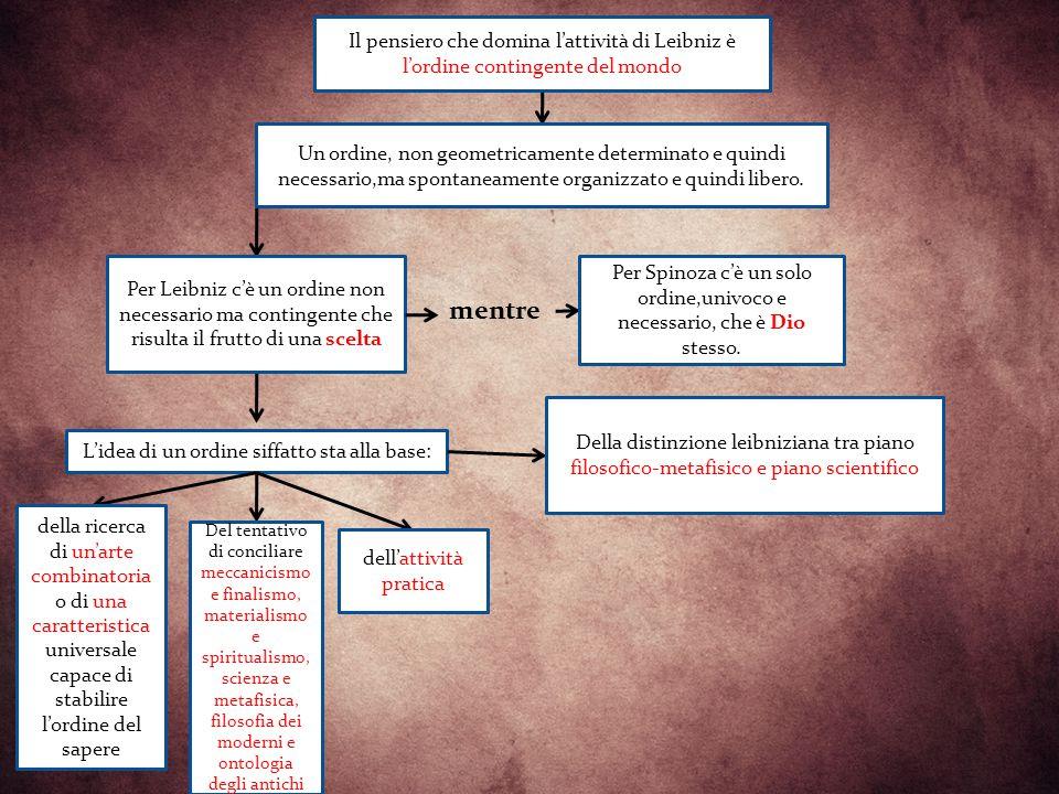 a L'opera di Leibniz è diretta a giustificare la possibilità di un ordine contingente Ordine non significa necessità La necessità appartiene al mondo della logica e non a quello della realtà Un ordine reale non è mai necessario Verità di ragione identiche( il predicato non dice nulla di nuovo rispetto al soggetto) Si basano sui principi di identità e di non- contraddizione (il loro contrario è impossibile) Sono necessarie e infallibili; riguardano il mondo della logica e non della realtà Verità di fatto Non sono identiche(il predicato dice qualcosa di nuovo rispetto al soggetto) Non si basano sui principi di identità e di non- contraddizione(i l loro contrario è possibile ) Si fondano sul principio di ragion sufficiente Sono contingenti; riguardano la realtà effettiva