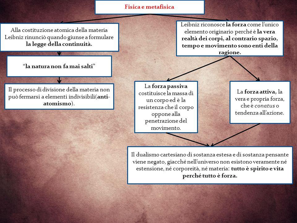 a Fisica e metafisica Alla costituzione atomica della materia Leibniz rinunciò quando giunse a formulare la legge della continuità.