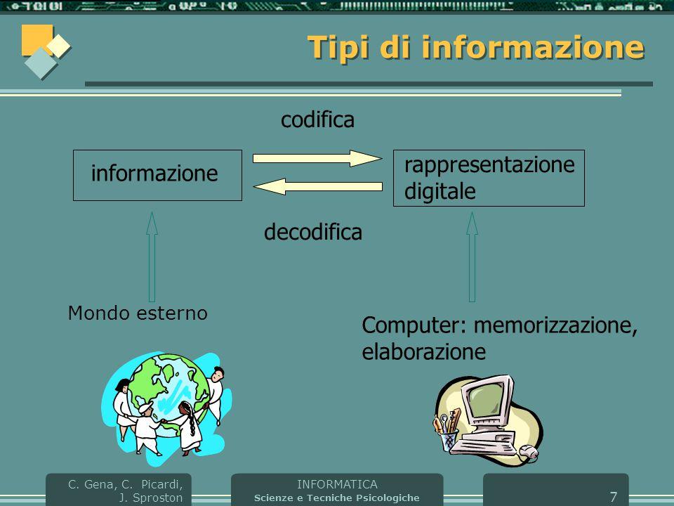 INFORMATICA Scienze e Tecniche Psicologiche C. Gena, C. Picardi, J. Sproston 48 Immagine vettoriale
