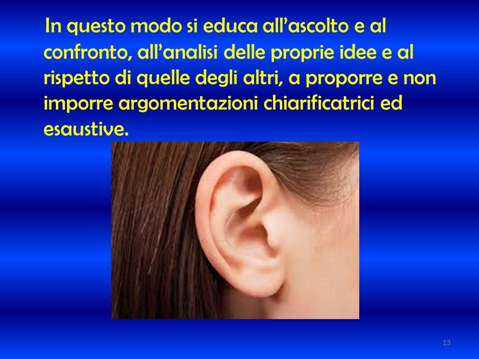 In questo modo si educa all'ascolto e al confronto, all'analisi delle proprie idee e al rispetto di quelle degli altri, a proporre e non imporre argom