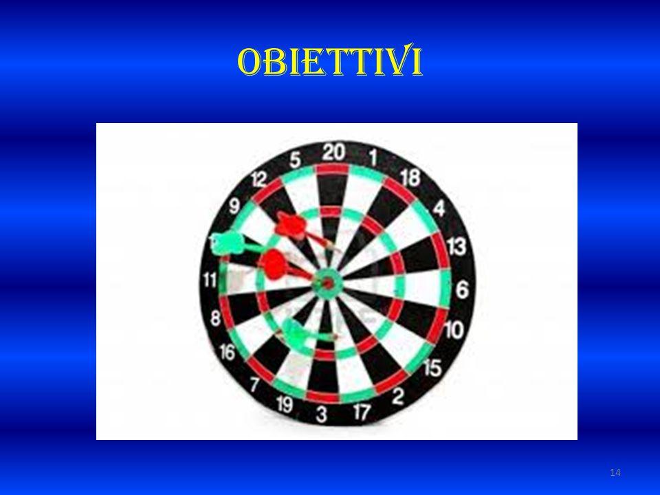 OBIETTIVI 14