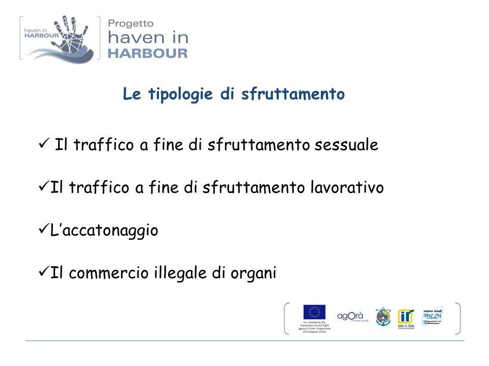 Le tipologie di sfruttamento Il traffico a fine di sfruttamento sessuale Il traffico a fine di sfruttamento lavorativo L'accatonaggio Il commercio illegale di organi