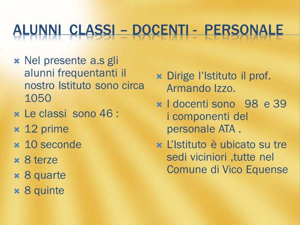  Nel presente a.s gli alunni frequentanti il nostro Istituto sono circa 1050  Le classi sono 46 :  12 prime  10 seconde  8 terze  8 quarte  8 quinte  Dirige l'Istituto il prof.