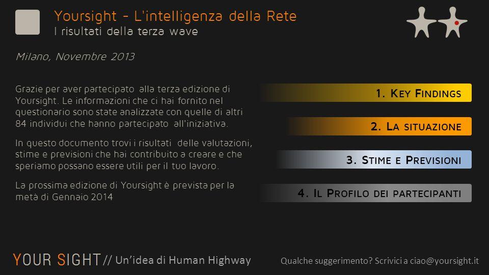 Yoursight - L intelligenza della Rete I risultati della terza wave Milano, Novembre 2013 Grazie per aver partecipato alla terza edizione di Yoursight.