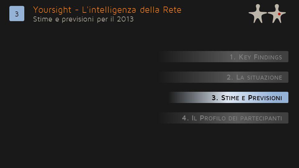 Yoursight - L intelligenza della Rete Stime e previsioni per il 2013 3 1.
