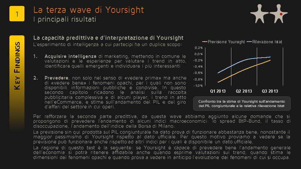 La terza wave di Yoursight I principali risultati K EY F INDINGS 1 Confronto tra la stima di Yoursight sull'andamento del PIL congiunturale e la relativa rilevazione Istat Per rafforzare la seconda parte predittiva, da questa wave abbiamo aggiunto alcune domande che si propongono di prevedere l'andamento di alcuni indici macroeconomici: lo spread BtP-Bund, il tasso di disoccupazione, l'andamento dell'indice della Borsa di Milano.