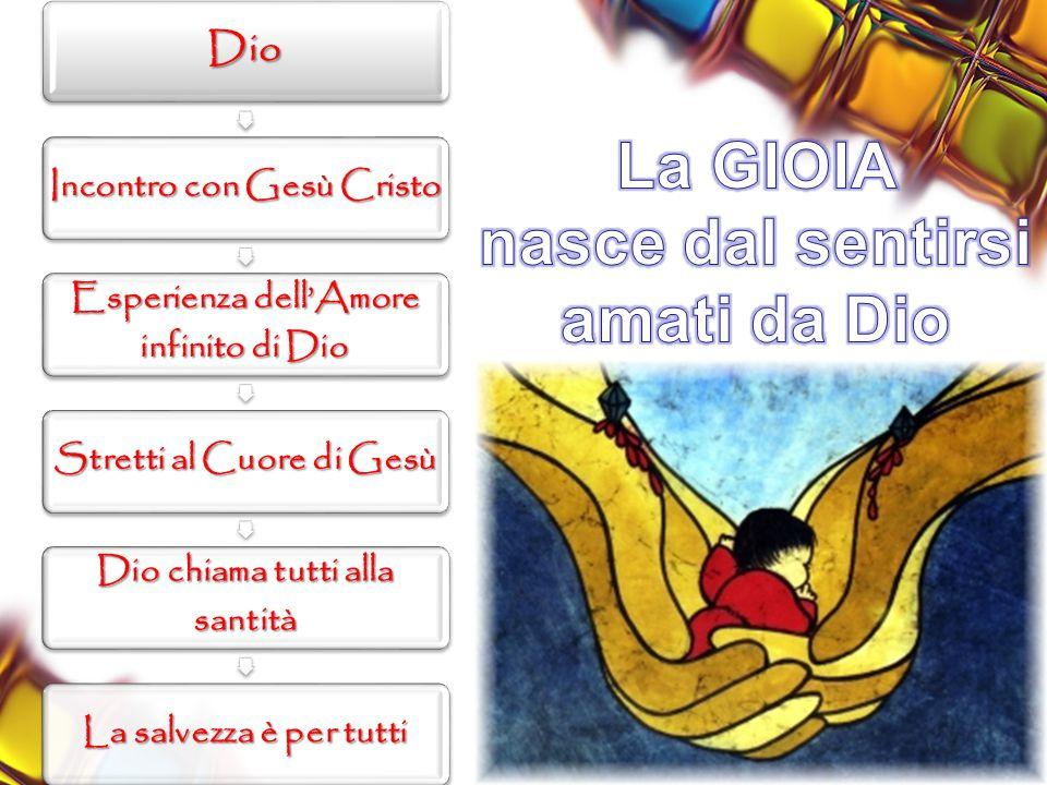 Dio Incontro con Gesù Cristo Esperienza dell'Amore infinito di Dio Stretti al Cuore di Gesù Dio chiama tutti alla santità La salvezza è per tutti