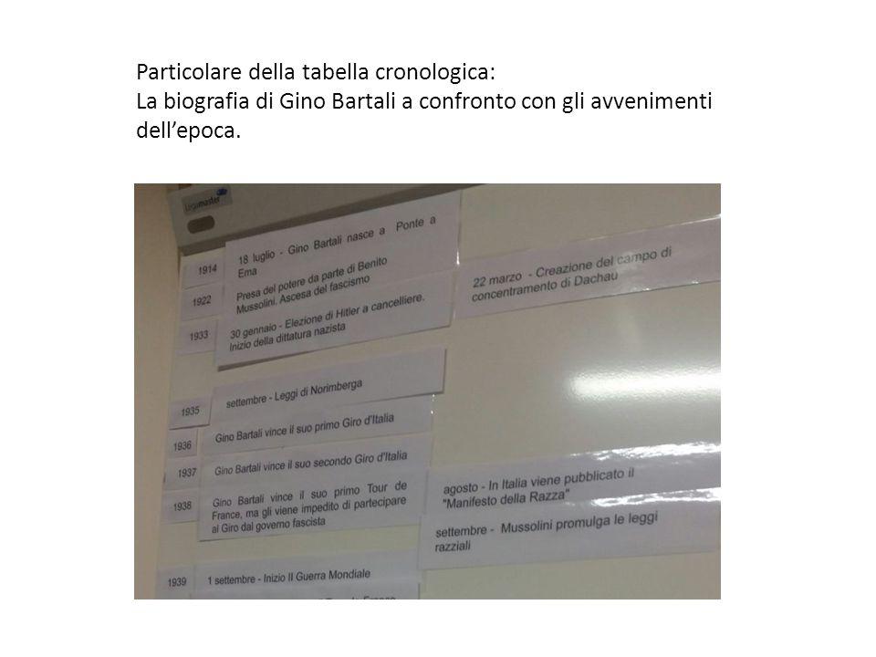 Particolare della tabella cronologica: La biografia di Gino Bartali a confronto con gli avvenimenti dell'epoca.