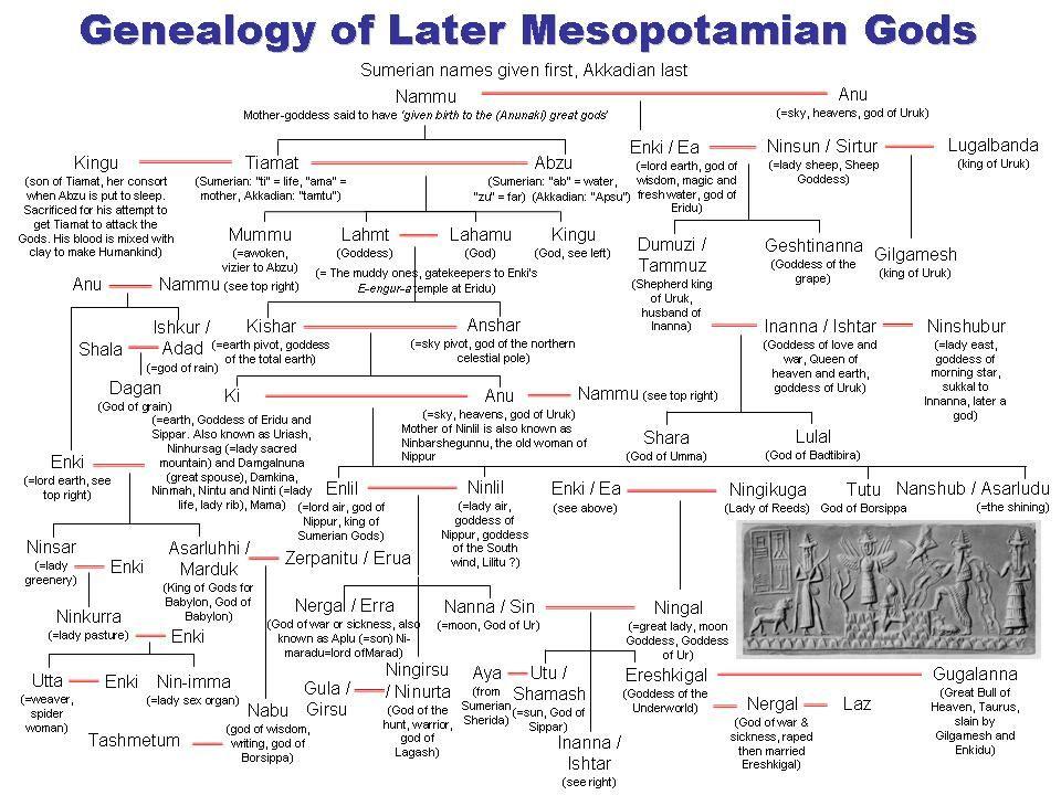 Approfondimento (difficile): Mito e storia di Paul Ricoeur