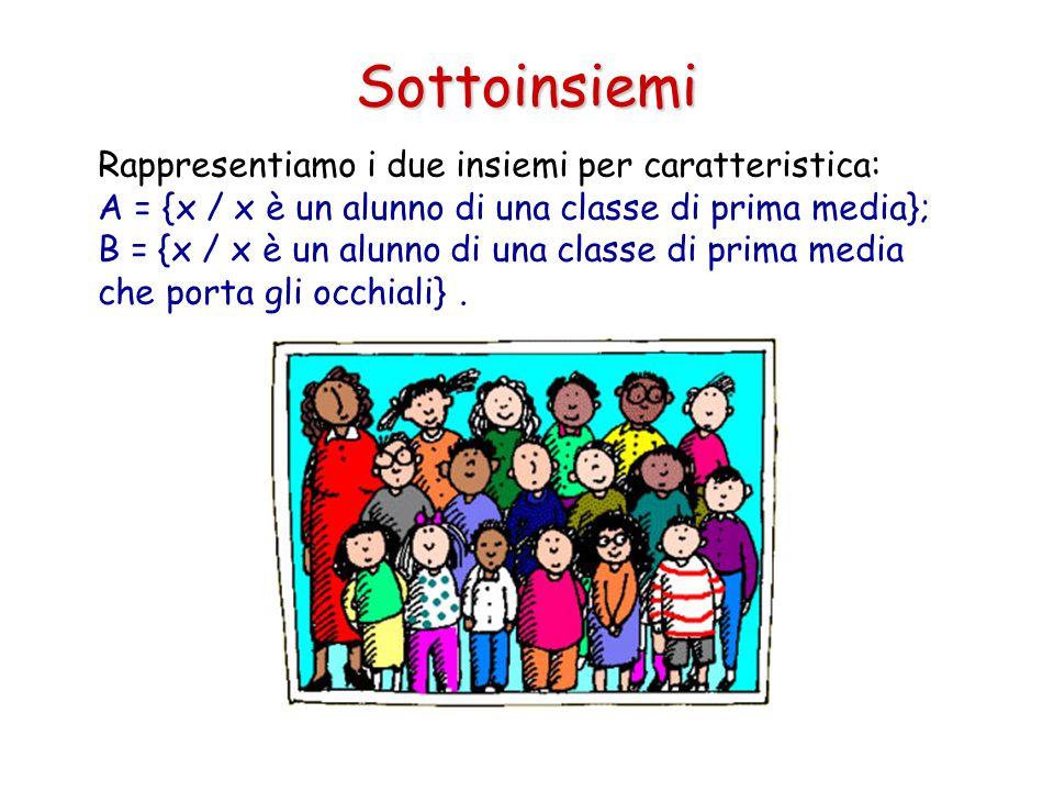 Sottoinsiemi Rappresentiamo i due insiemi per caratteristica: A = {x / x è un alunno di una classe di prima media}; B = {x / x è un alunno di una clas