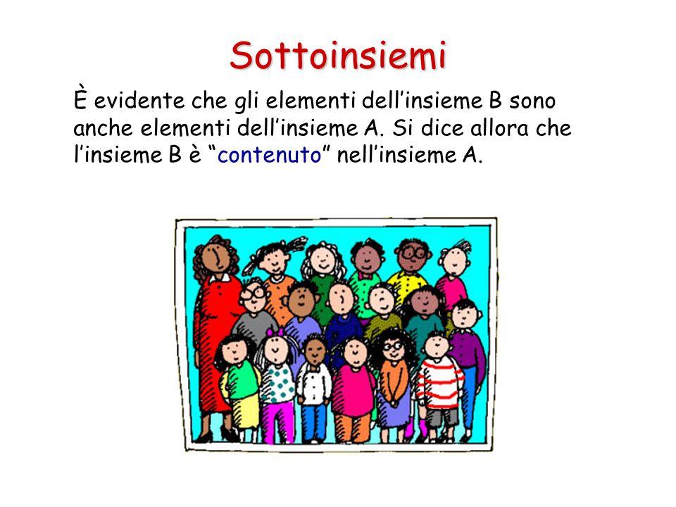 """Sottoinsiemi È evidente che gli elementi dell'insieme B sono anche elementi dell'insieme A. Si dice allora che l'insieme B è """"contenuto"""" nell'insieme"""