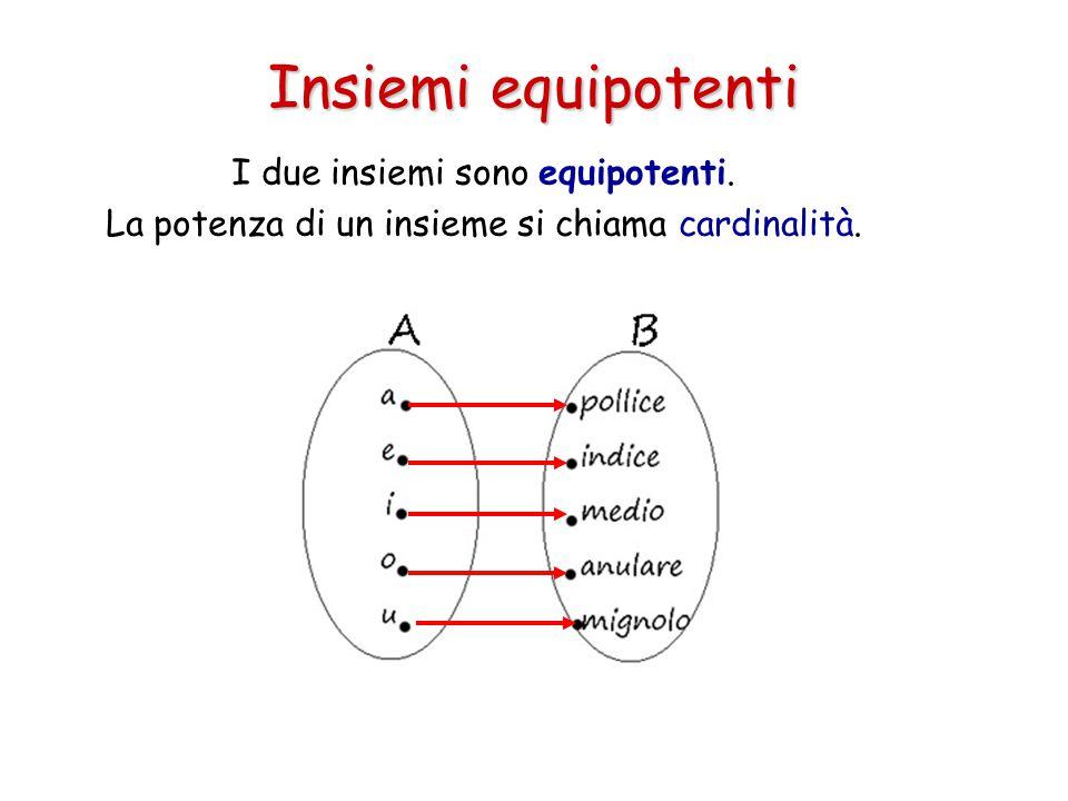 Insiemi equipotenti I due insiemi sono equipotenti. La potenza di un insieme si chiama cardinalità.