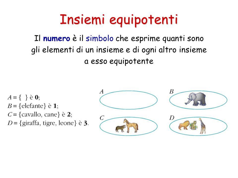 Insiemi equipotenti Il numero è il simbolo che esprime quanti sono gli elementi di un insieme e di ogni altro insieme a esso equipotente