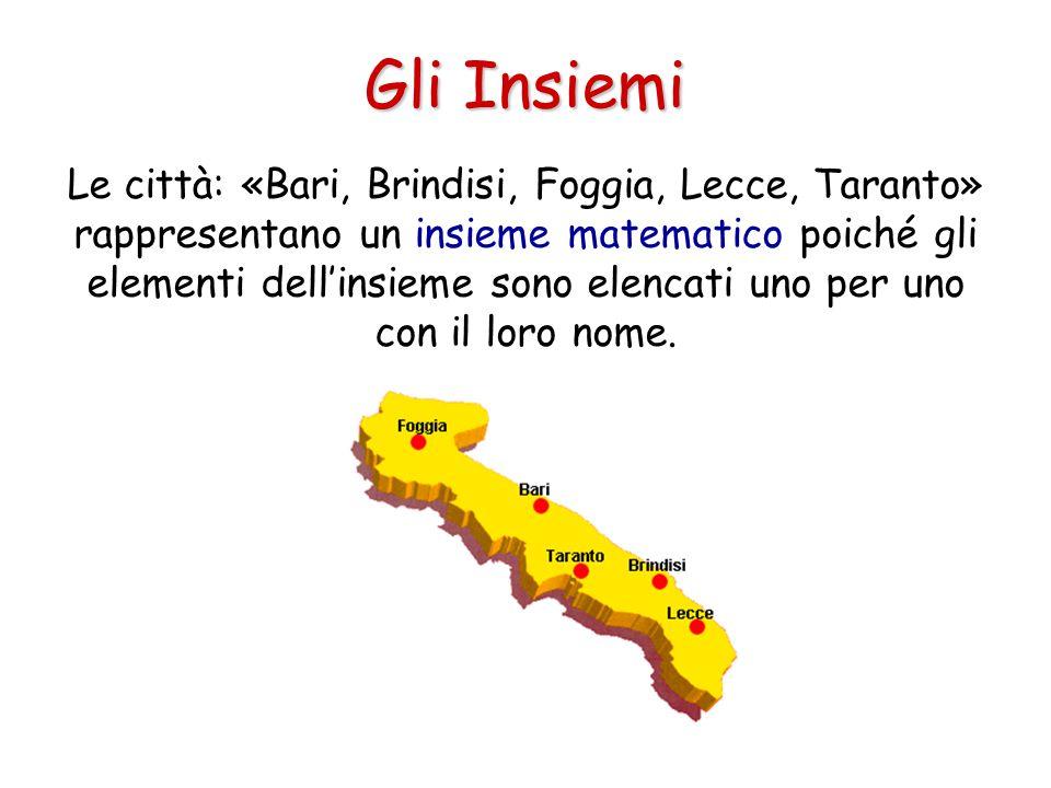 Gli Insiemi Le città: «Bari, Brindisi, Foggia, Lecce, Taranto» rappresentano un insieme matematico poiché gli elementi dell'insieme sono elencati uno