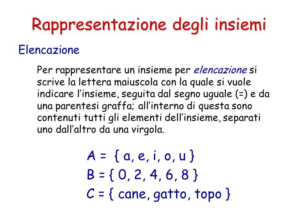 Elencazione Per rappresentare un insieme per elencazione si scrive la lettera maiuscola con la quale si vuole indicare l'insieme, seguita dal segno ug