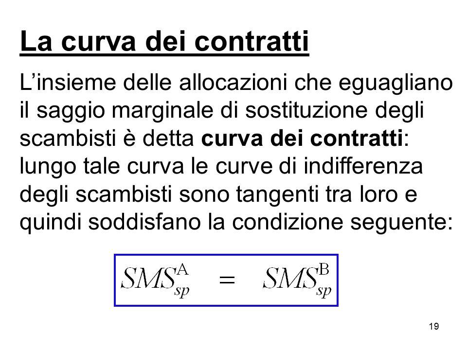 19 La curva dei contratti L'insieme delle allocazioni che eguagliano il saggio marginale di sostituzione degli scambisti è detta curva dei contratti: