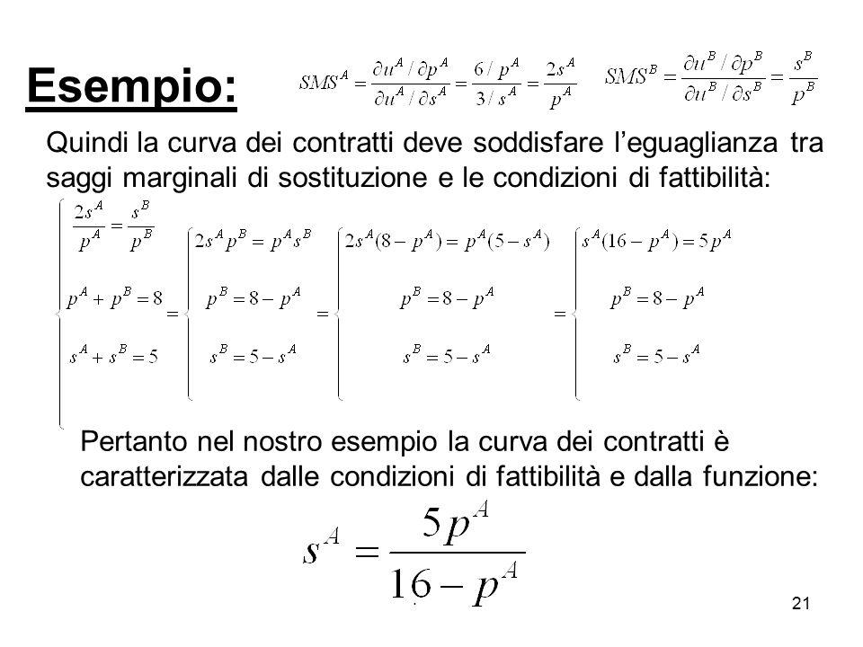 21 Esempio: Quindi la curva dei contratti deve soddisfare l'eguaglianza tra saggi marginali di sostituzione e le condizioni di fattibilità: Pertanto n