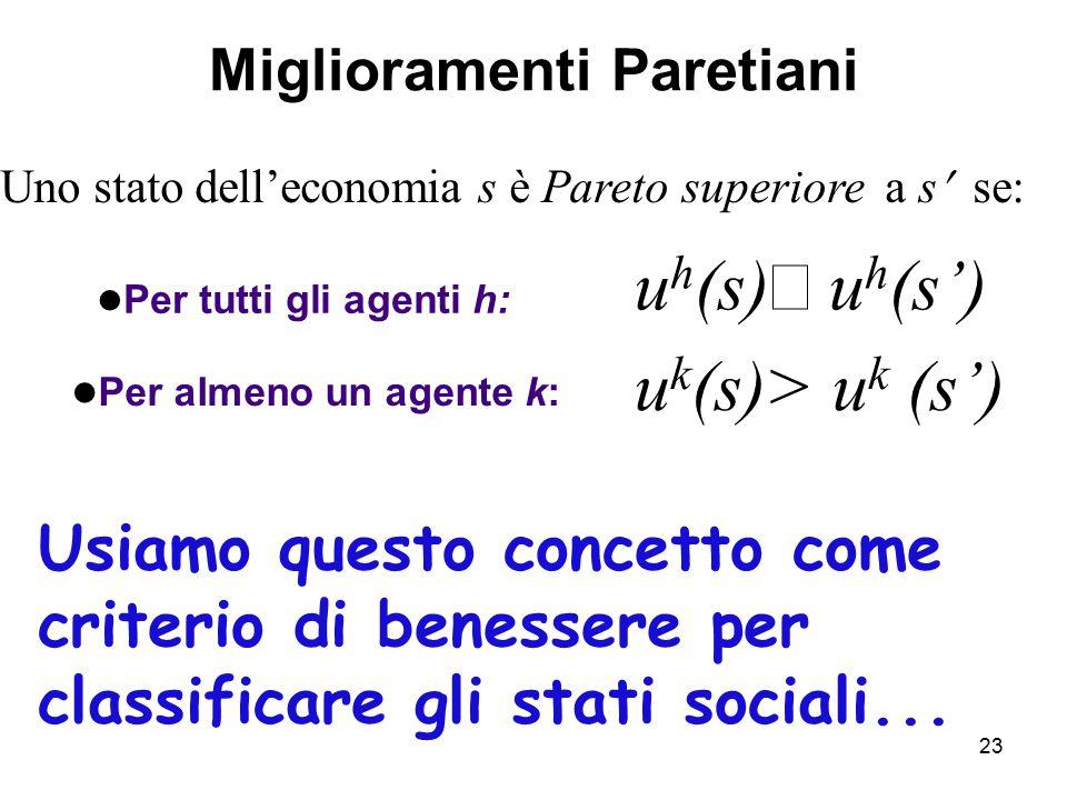 23 l Per tutti gli agenti h: Uno stato dell'economia s è Pareto superiore a s se: u h (s)  u h (s') l Per almeno un agente k: u k (s)> u k (s') Usiam