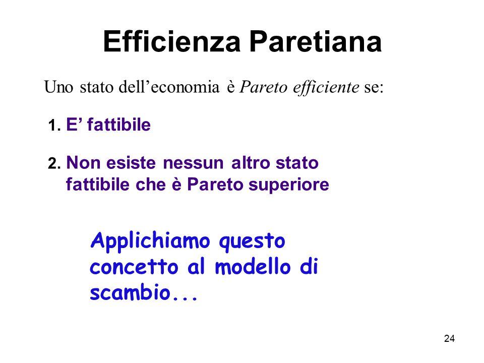 24 Applichiamo questo concetto al modello di scambio... 1. E' fattibile Uno stato dell'economia è Pareto efficiente se: Efficienza Paretiana 2. Non es