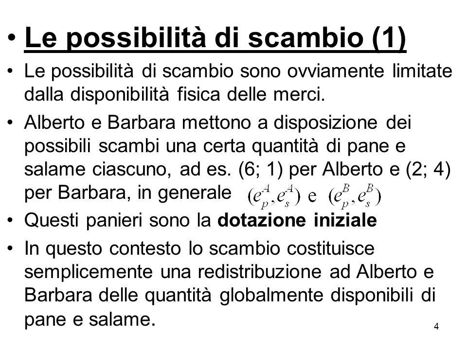 4 Le possibilità di scambio (1) Le possibilità di scambio sono ovviamente limitate dalla disponibilità fisica delle merci. Alberto e Barbara mettono a