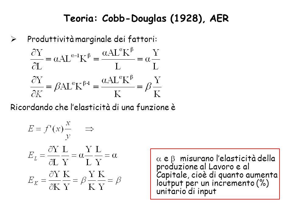 Teoria: Cobb-Douglas (1928), AER  Produttività marginale dei fattori: Ricordando che l'elasticità di una funzione è  e  misurano l'elasticità della produzione al Lavoro e al Capitale, cioè di quanto aumenta loutput per un incremento (%) unitario di input