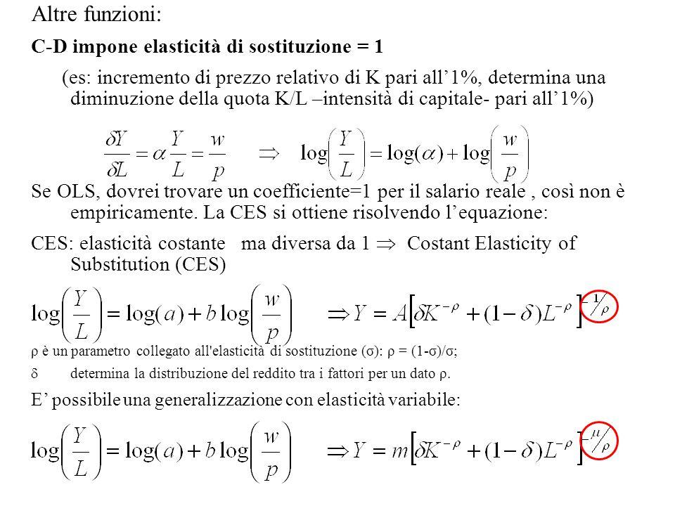 Altre funzioni: C-D impone elasticità di sostituzione = 1 (es: incremento di prezzo relativo di K pari all'1%, determina una diminuzione della quota K/L –intensità di capitale- pari all'1%) Se OLS, dovrei trovare un coefficiente=1 per il salario reale, così non è empiricamente.