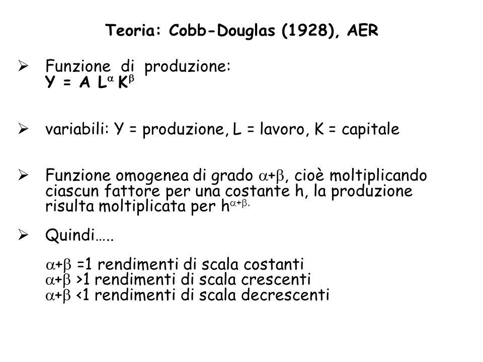 Teoria: Cobb-Douglas (1928), AER  Funzione di produzione: Y = A L  K   variabili: Y = produzione, L = lavoro, K = capitale  Funzione omogenea di grado  + , cioè moltiplicando ciascun fattore per una costante h, la produzione risulta moltiplicata per h  + .