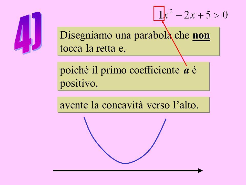 non Disegniamo una parabola che non tocca la retta e, Disegniamo una parabola che non tocca la retta e, poiché il primo coefficiente a è positivo, poiché il primo coefficiente a è positivo, avente la concavità verso l'alto.