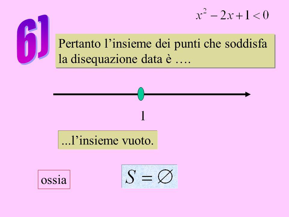 Pertanto l'insieme dei punti che soddisfa la disequazione data è ….