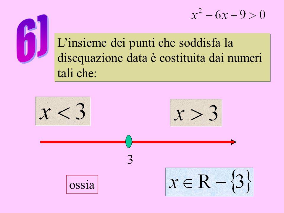 L'insieme dei punti che soddisfa la disequazione data è costituita dai numeri tali che: L'insieme dei punti che soddisfa la disequazione data è costituita dai numeri tali che: ossia