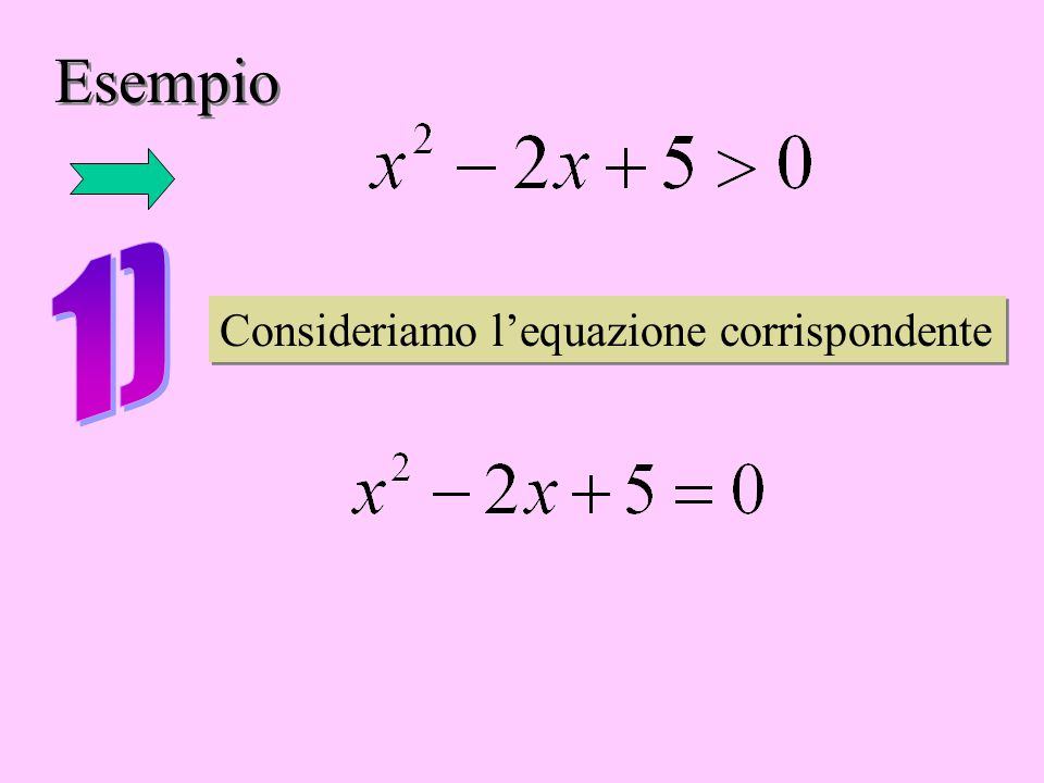 Consideriamo l'equazione corrispondente Consideriamo l'equazione corrispondente Esempio
