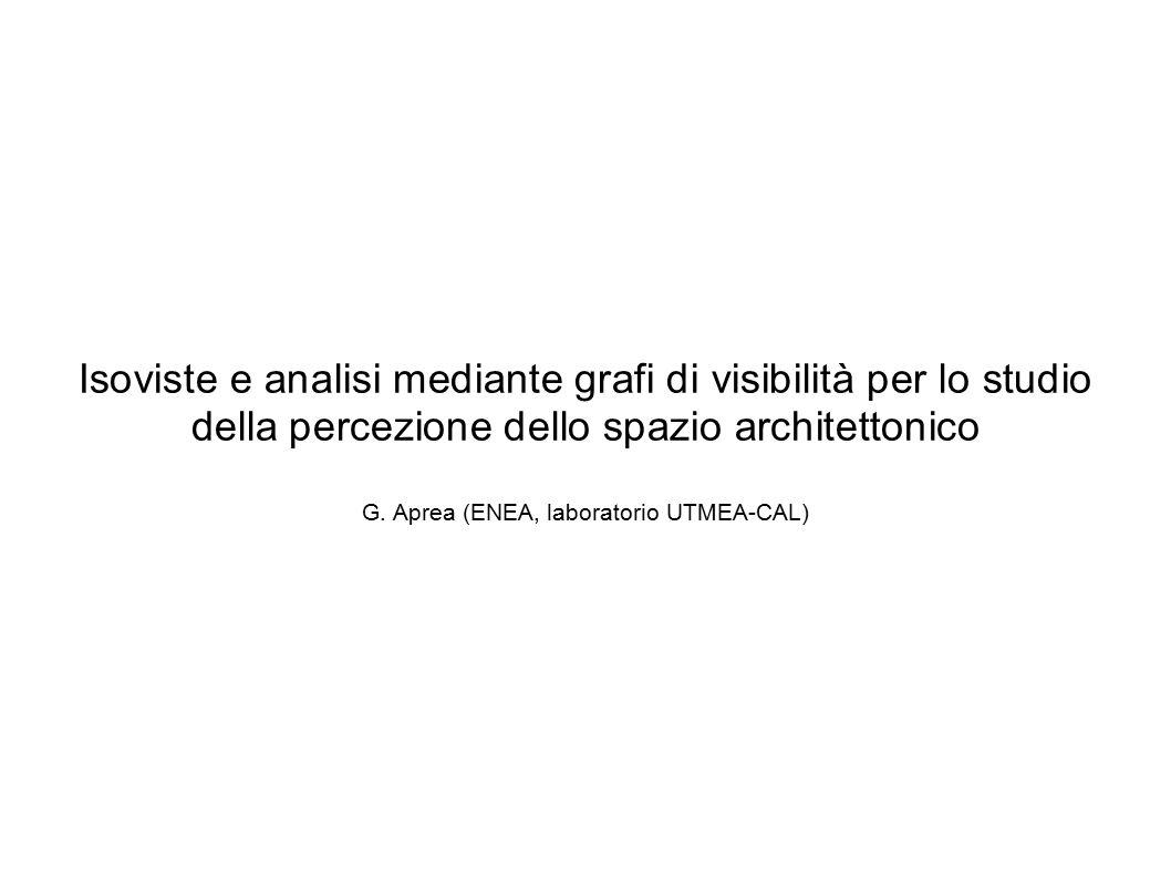 Isoviste e analisi mediante grafi di visibilità per lo studio della percezione dello spazio architettonico G. Aprea (ENEA, laboratorio UTMEA-CAL)