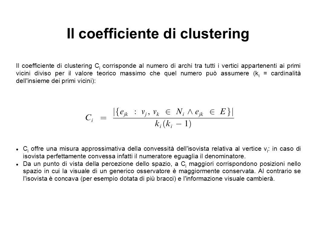 Il coefficiente di clustering Il coefficiente di clustering C i corrisponde al numero di archi tra tutti i vertici appartenenti ai primi vicini diviso