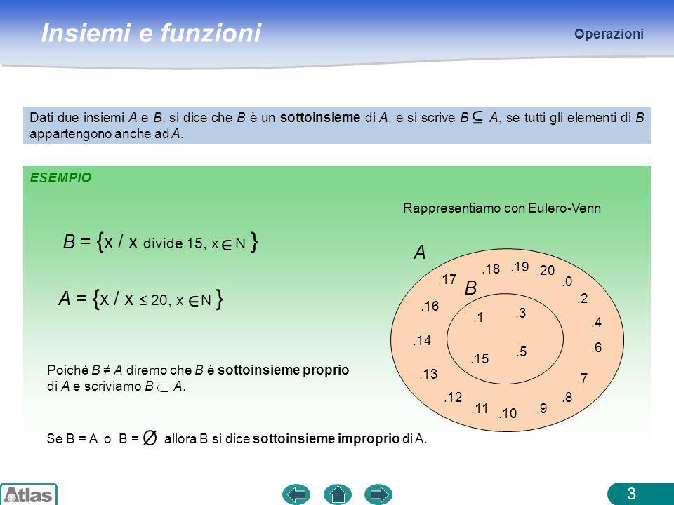 Insiemi e funzioni Operazioni 3 ESEMPIO Dati due insiemi A e B, si dice che B è un sottoinsieme di A, e si scrive B A, se tutti gli elementi di B appartengono anche ad A.