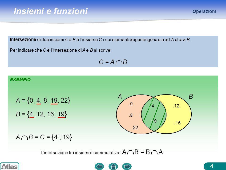 Insiemi e funzioni Operazioni 4 ESEMPIO A = { 0, 4, 8, 19, 22 } B = { 4, 12, 16, 19 }.0.22.8 A.12.16 B.4.19 Intersezione di due insiemi A e B è l'insieme C i cui elementi appartengono sia ad A che a B.