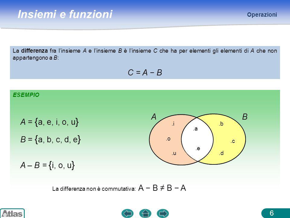 Insiemi e funzioni ESEMPIO Operazioni 6 La differenza fra l'insieme A e l'insieme B è l'insieme C che ha per elementi gli elementi di A che non appartengono a B: C = A − B A = { a, e, i, o, u } B = { a, b, c, d, e } A – B = { i, o, u } La differenza non è commutativa: A − B ≠ B − A.i.u.o A.b.c B.a.e.d