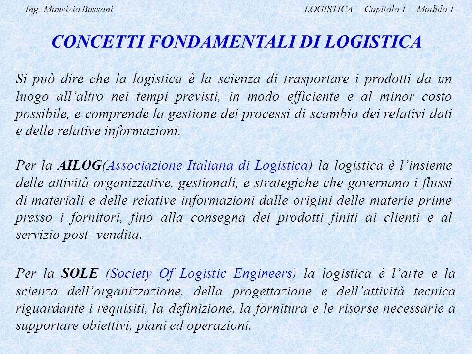Ing. Maurizio Bassani LOGISTICA - Capitolo 1 - Modulo 1 CONCETTI FONDAMENTALI DI LOGISTICA Si può dire che la logistica è la scienza di trasportare i