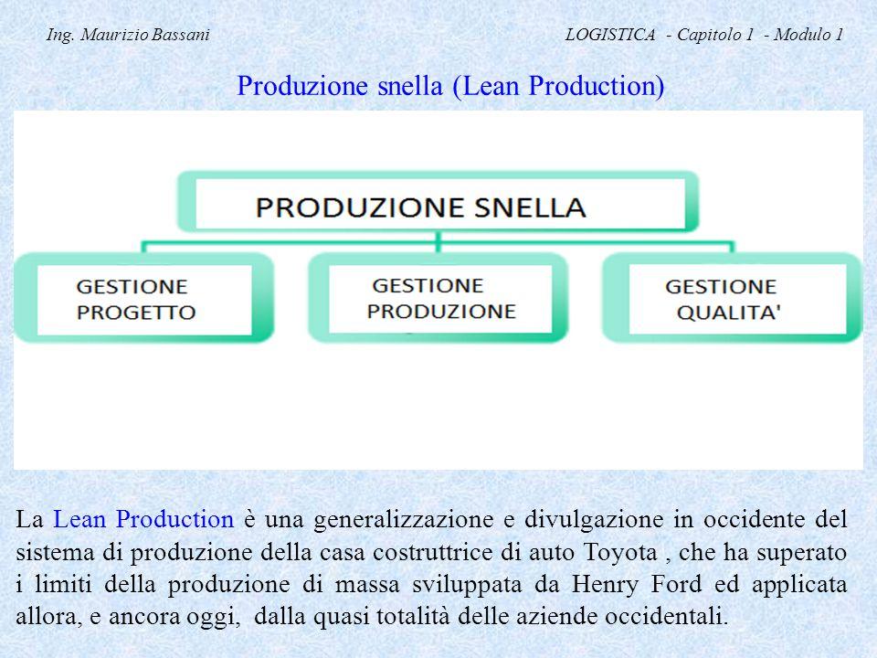 Ing. Maurizio Bassani LOGISTICA - Capitolo 1 - Modulo 1 Produzione snella (Lean Production) La Lean Production è una generalizzazione e divulgazione i