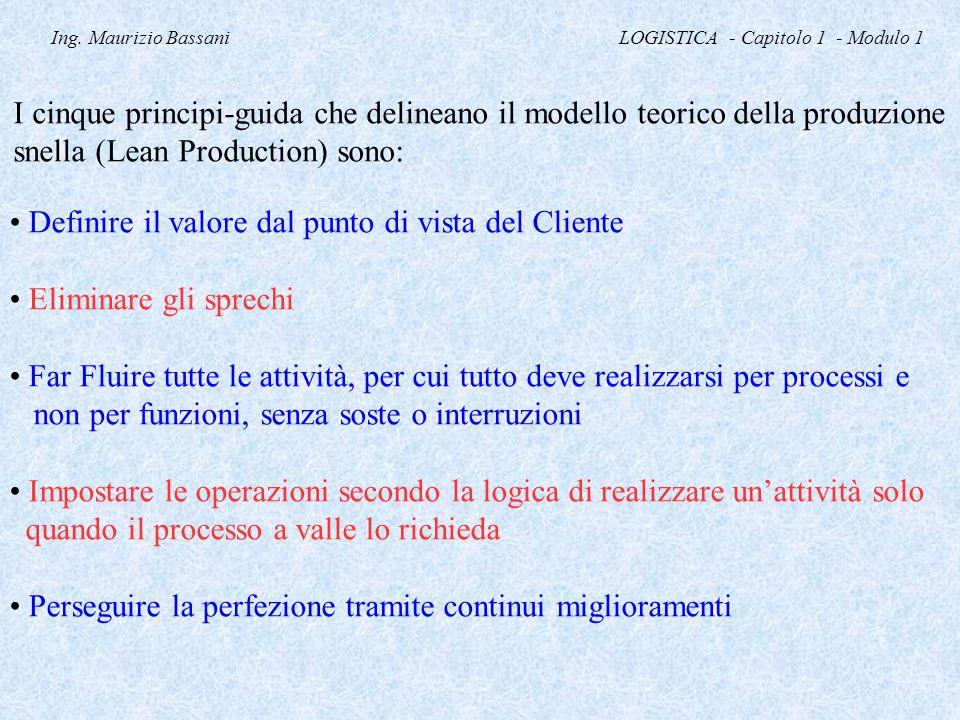 Ing. Maurizio Bassani LOGISTICA - Capitolo 1 - Modulo 1 I cinque principi-guida che delineano il modello teorico della produzione snella (Lean Product