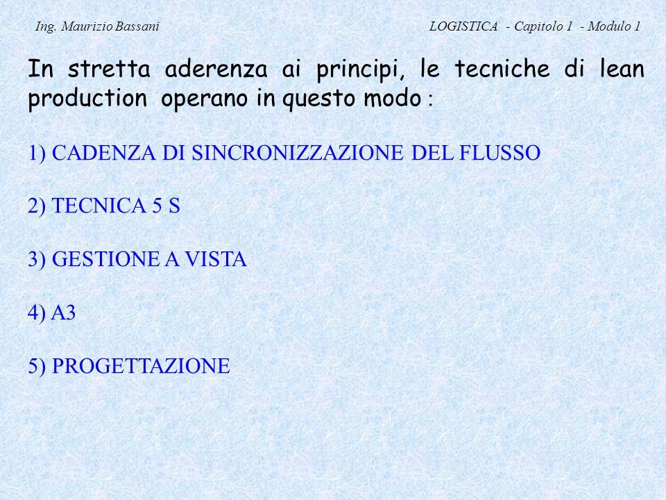 Ing. Maurizio Bassani LOGISTICA - Capitolo 1 - Modulo 1 In stretta aderenza ai principi, le tecniche di lean production operano in questo modo : 1) CA