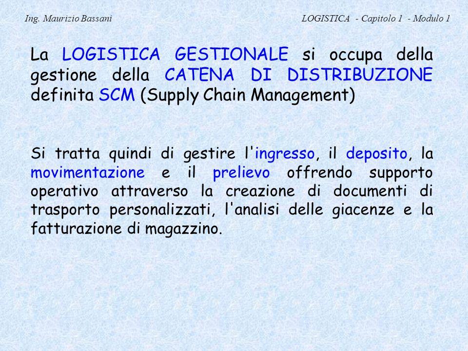 Ing. Maurizio Bassani LOGISTICA - Capitolo 1 - Modulo 1 La LOGISTICA GESTIONALE si occupa della gestione della CATENA DI DISTRIBUZIONE definita SCM (S
