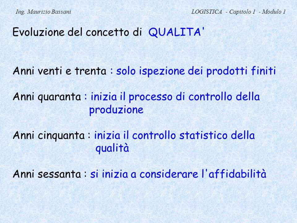 Ing. Maurizio Bassani LOGISTICA - Capitolo 1 - Modulo 1 Evoluzione del concetto di QUALITA' Anni venti e trenta : solo ispezione dei prodotti finiti A