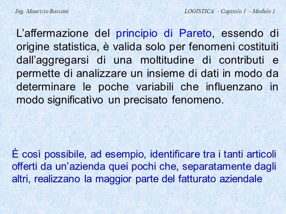 Ing. Maurizio Bassani LOGISTICA - Capitolo 1 - Modulo 1 L'affermazione del principio di Pareto, essendo di origine statistica, è valida solo per fenom