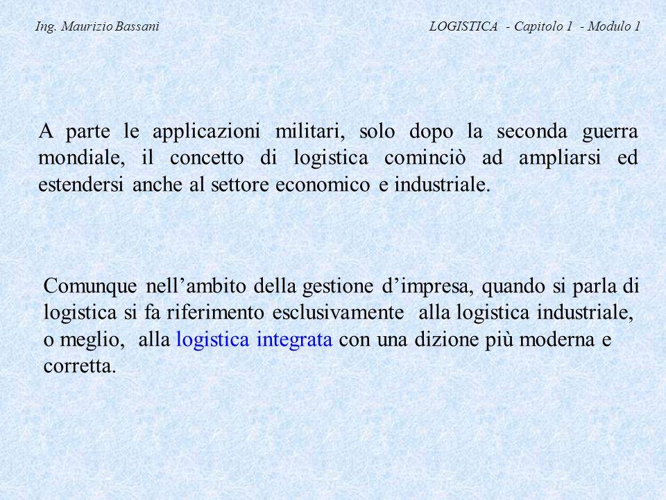 Ing. Maurizio Bassani LOGISTICA - Capitolo 1 - Modulo 1 A parte le applicazioni militari, solo dopo la seconda guerra mondiale, il concetto di logisti