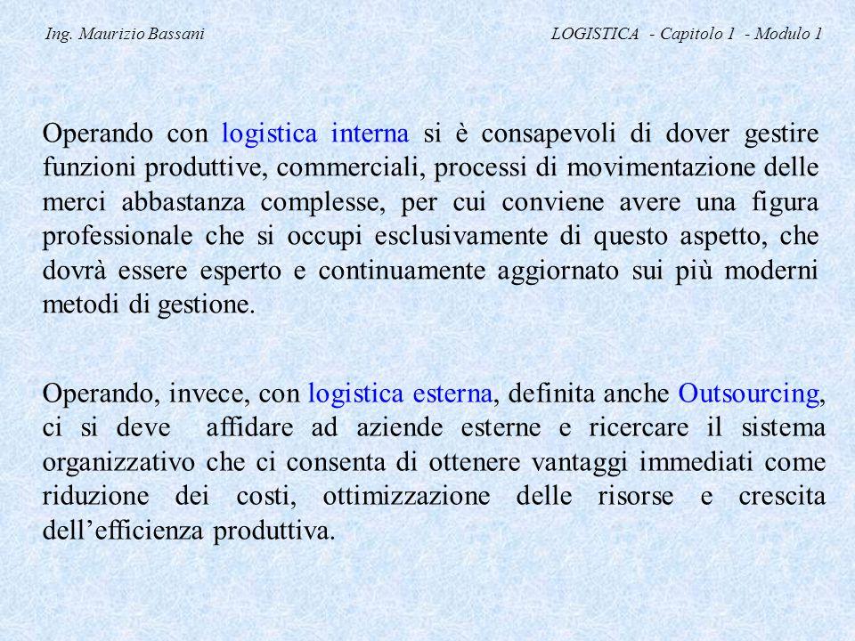 Ing. Maurizio Bassani LOGISTICA - Capitolo 1 - Modulo 1 Operando con logistica interna si è consapevoli di dover gestire funzioni produttive, commerci